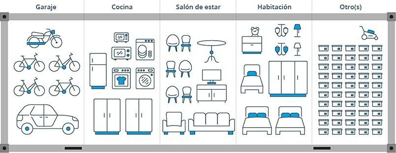 Cuanto cuesta un contenedor de barco latest casas con for Cuanto cuesta hacer una piscina en colombia